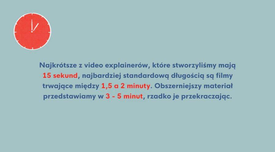 czas trwania explainer video